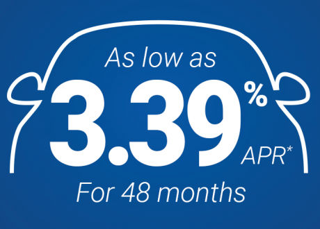 Auto Loans Program percentage rate